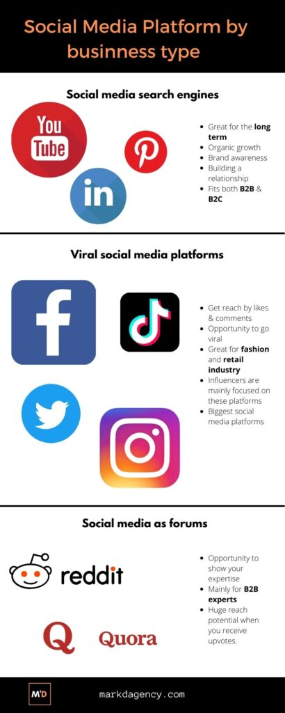 Why social media marketing is important per business
