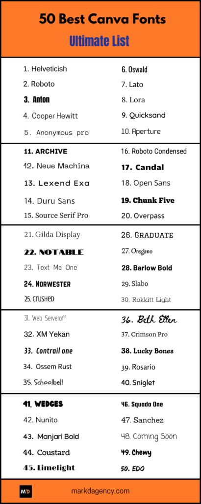 Canva Fonts Ultimate List